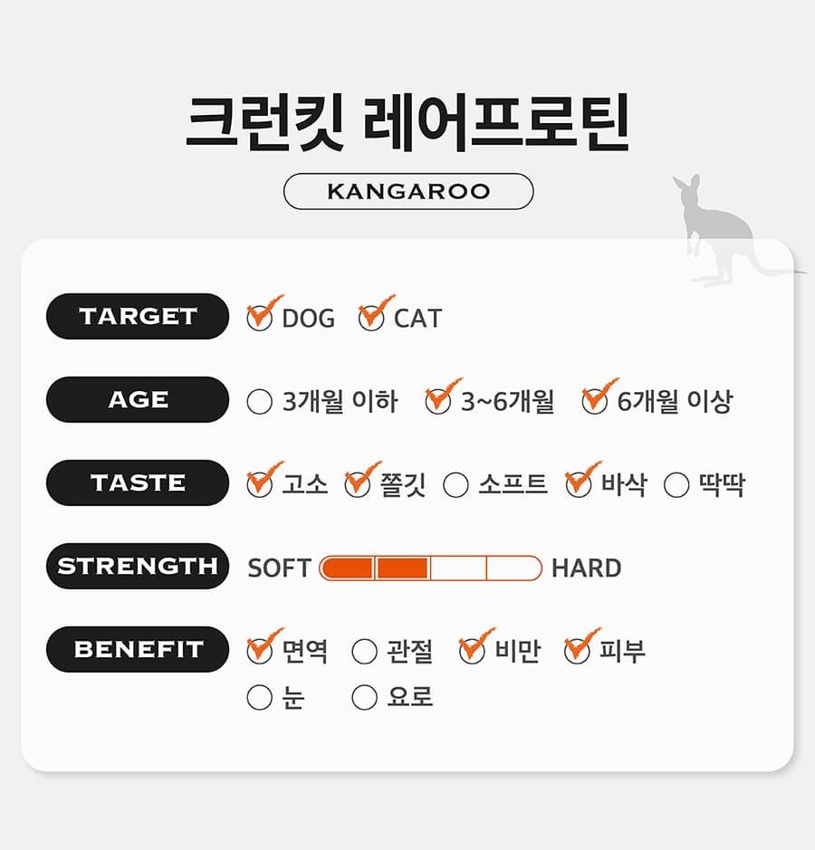 it 크런킷 레어프로틴 (열빙어/캥거루/상어순살/말고기/껍질연어)-상품이미지-18