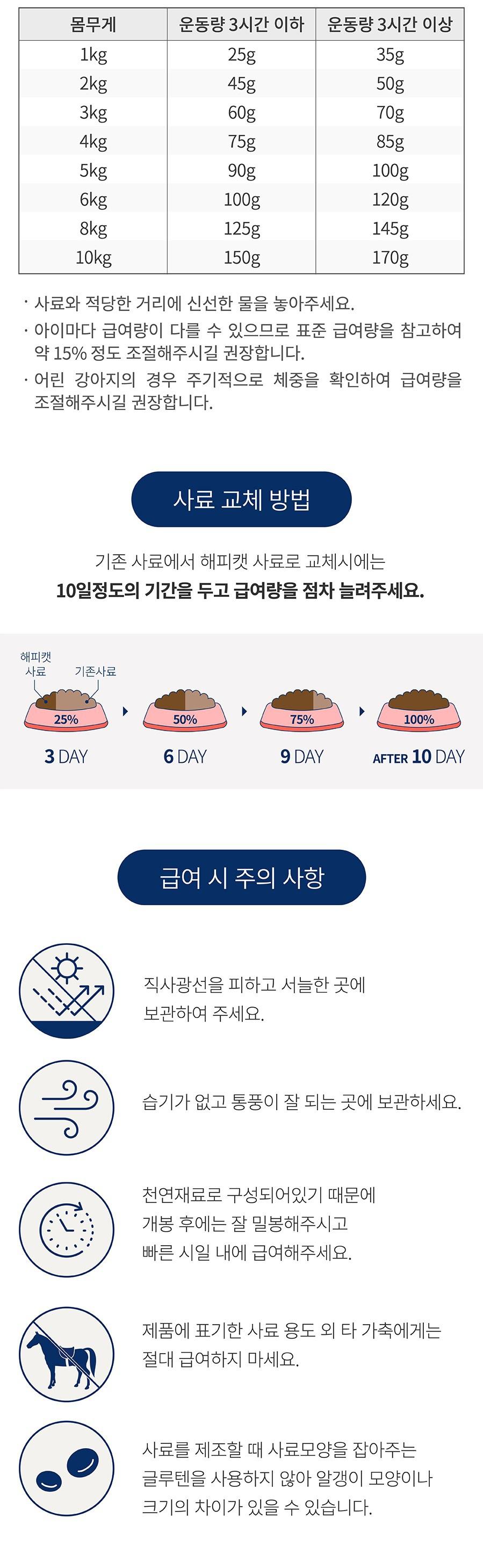 해피캣 엔테 (300g/1kg/4kg/300g*6)-상품이미지-10